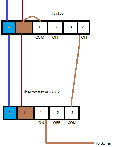central heating circuit diagram advice screwfix community forum note this is a circuit diagram and not a wiring diagram to wire this you would likely take a cable from each back to a wiring center
