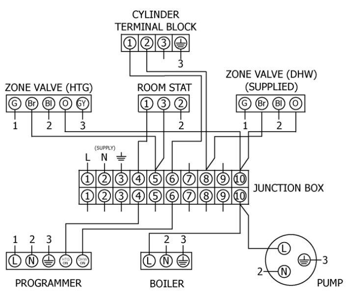 Cylinder Stat Wiring - Free Wiring Diagram For You • on